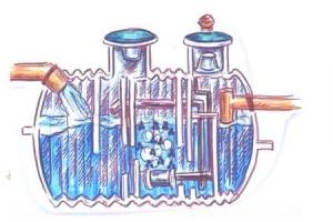 Nuotekų valymo įrenginiai
